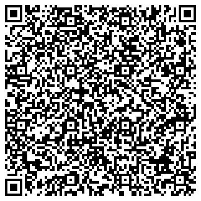 """QR-код с контактной информацией организации ИП Ветеринарная клиника """"Ниаландо - вет"""""""