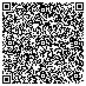 QR-код с контактной информацией организации ЗАО САРАТОВСКИЙ НИИ МАШИНОСТРОЕНИЯ, СНИИМ