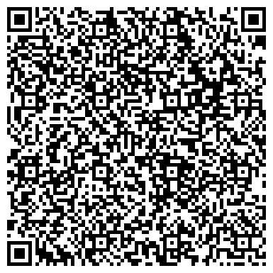 QR-код с контактной информацией организации ЦЕНТР ИЗМЕРЕНИЯ РАЗРАБОТКИ И СЕРТИФИКАЦИИ ФОРМ, ЗАО