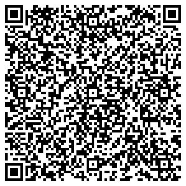 QR-код с контактной информацией организации ПЛАНЕТАРИЙ СРОООО ЗНАНИЕ РОССИИ