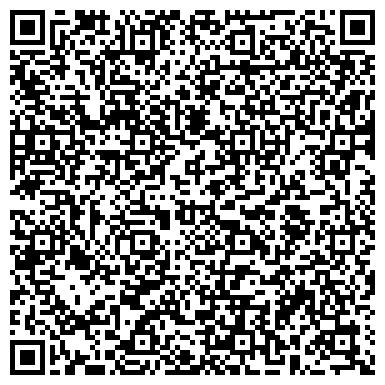 QR-код с контактной информацией организации БАБУШКИНСКАЯ