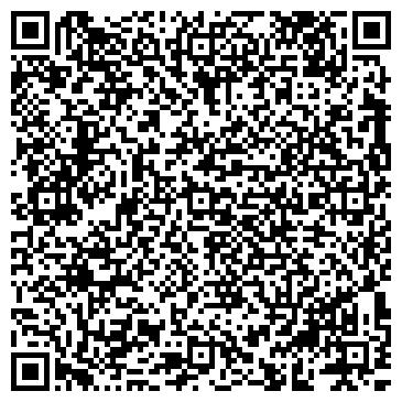 QR-код с контактной информацией организации ИП Сварочные работы по кузову авто.