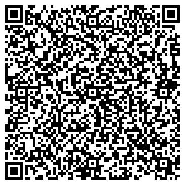 QR-код с контактной информацией организации Отдел по промышленной политике и науке