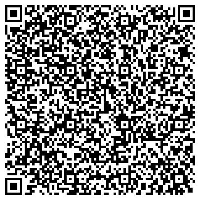 QR-код с контактной информацией организации Отдел строительства