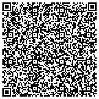 QR-код с контактной информацией организации ИП Аудит сайтов от Александра Тригуб