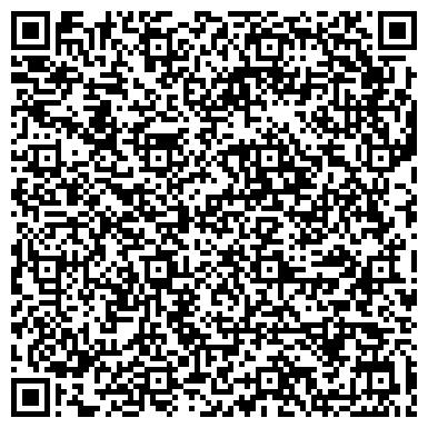 QR-код с контактной информацией организации МАГАЗИН КОФЕ