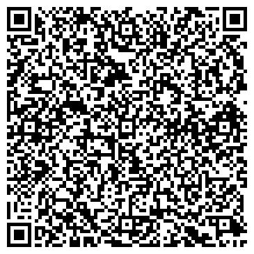 QR-код с контактной информацией организации ООО Невский ЛеКарь