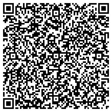 QR-код с контактной информацией организации ООО Master Futures - школа трейдинга Алекса Грея
