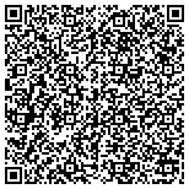 QR-код с контактной информацией организации НКО Федерация Айкидо Саратовской Области
