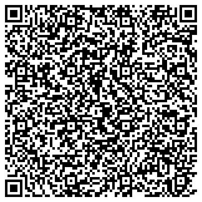QR-код с контактной информацией организации ЭХВЧ-МТУСИ