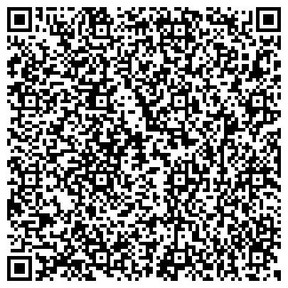 QR-код с контактной информацией организации ООО ПРОМЫШЛЕННАЯ ИНТРОСКОПИЯ