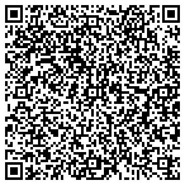 QR-код с контактной информацией организации ООО МЕДИАНА-ЭКО НПП