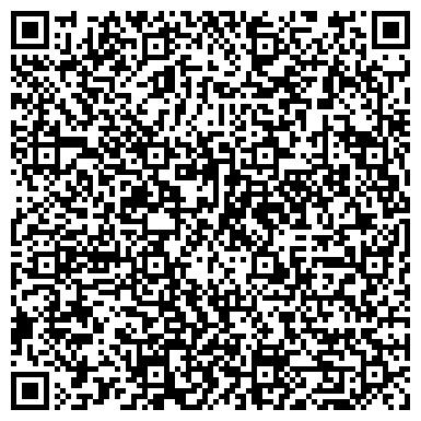 QR-код с контактной информацией организации ХРАМ СВЯТОГО ПРАВЕДНОГО ИОАННА РУССКОГО