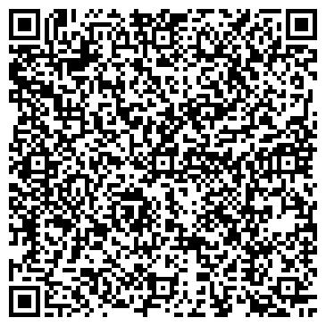 QR-код с контактной информацией организации АВИА-СКАЙ