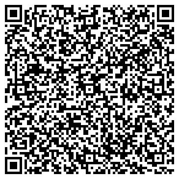 QR-код с контактной информацией организации ИП СИТЧИХИНА ИРИНА ГРАНИТОВНА