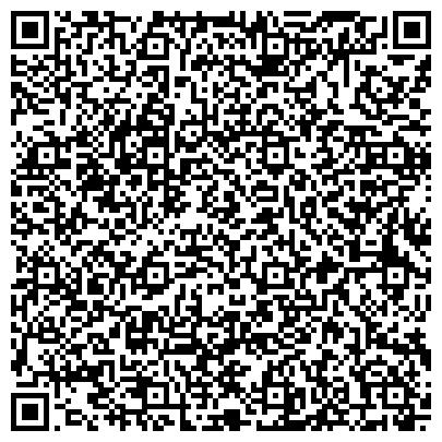 QR-код с контактной информацией организации ИНСПЕКЦИЯ ФЕДЕРАЛЬНОЙ НАЛОГОВОЙ СЛУЖБЫ № 31 ПО Г. МОСКВЕ