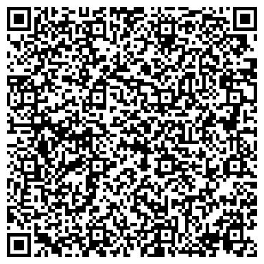 QR-код с контактной информацией организации ООО Вся недвижимость Красной Поляны