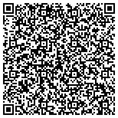 QR-код с контактной информацией организации ОАО БИОХИММАШ ИНСТИТУТ ПРИКЛАДНОЙ БИОХИМИИ И МАШИНОСТРОЕНИЯ