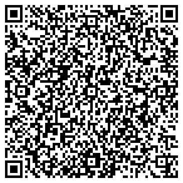 QR-код с контактной информацией организации ПЛАНЕТА SKYLINK