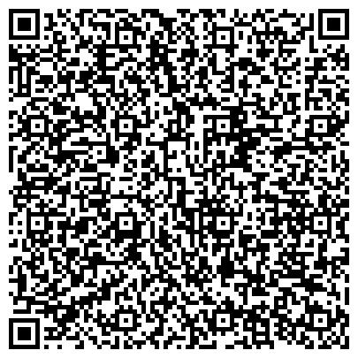 """QR-код с контактной информацией организации Благотворительный фонд """"Если не мы, то кто?"""""""