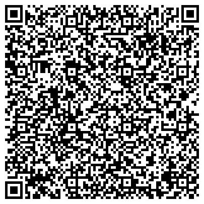 QR-код с контактной информацией организации МЕЛЕУЗОВСКАЯ ЦЕНТРАЛЬНАЯ РАЙОННАЯ БОЛЬНИЦА МИНЗДРАВА БАШКИРСКОЙ АССР