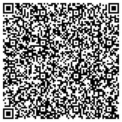 QR-код с контактной информацией организации ФГАОУВО Международная школа бизнеса и технологий НИТУ «МИСиС»