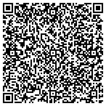 """QR-код с контактной информацией организации ООО Агентство недвижимости """"Панорама"""""""