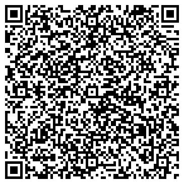 QR-код с контактной информацией организации ЛИСАКОВСКИЙ ГОРОДСКОЙ ОТДЕЛ СТАТИСТИКИ