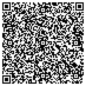 QR-код с контактной информацией организации КРАСНОСЛОБОДСКАГРОПРОМЭНЕРГО, МП