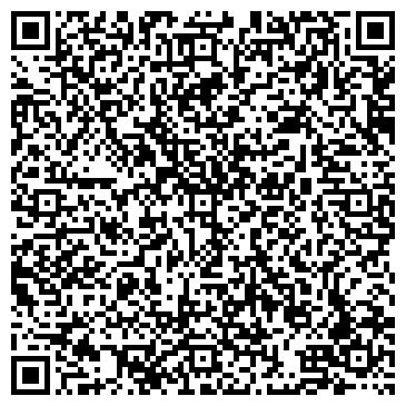 QR-код с контактной информацией организации ИП Двойняшки в тельняшках