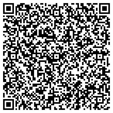 QR-код с контактной информацией организации ООО СетеПро