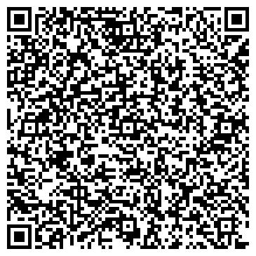QR-код с контактной информацией организации ООО Gipfel