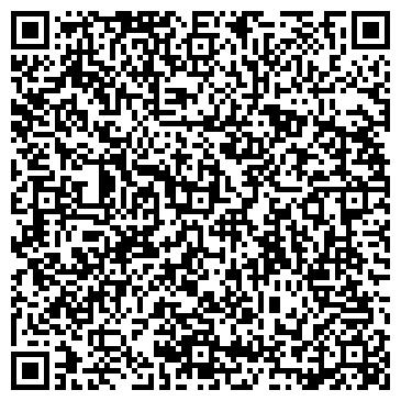 QR-код с контактной информацией организации ИП Услуги электрика и электромонтаж