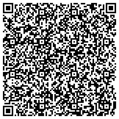 QR-код с контактной информацией организации САРАТОВСКОЙ ОБЛАСТИ НАУЧНО-ПРОИЗВОДСТВЕННЫЙ ЦЕНТР ПО ИСТОРИКО-КУЛЬТУРНОМУ НАСЛЕДИЮ