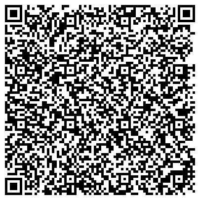 QR-код с контактной информацией организации «Государственный архив новейшей истории Саратовской области»