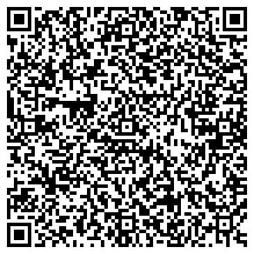 QR-код с контактной информацией организации БИБЛИОТЕКА ИМ. Н. ОСТРОВСКОГО