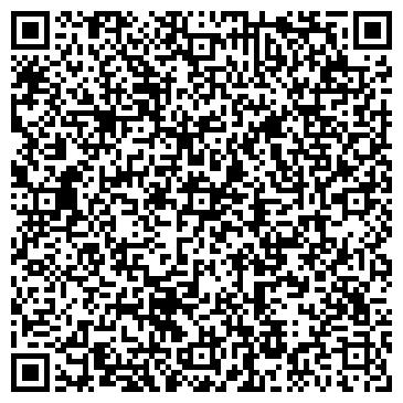 QR-код с контактной информацией организации РЕСУРСЫ-ПРИМ МНПП, ООО