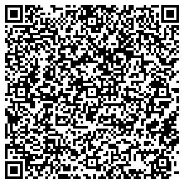 QR-код с контактной информацией организации ЗАО НГС-ОРГПРОЕКТЭКОНОМИКА НПВО