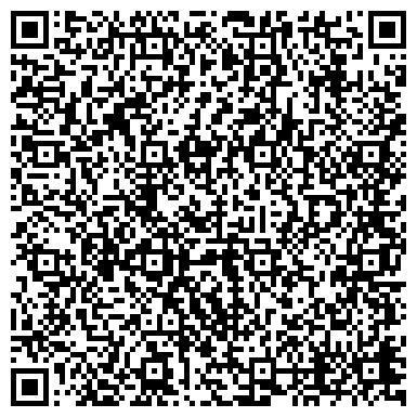 QR-код с контактной информацией организации ООО Торговое Оборудование