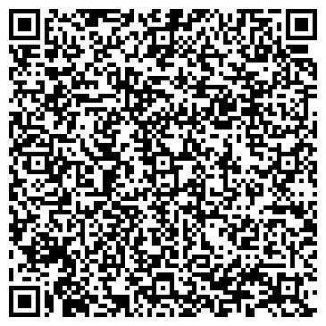 QR-код с контактной информацией организации УФК по Кировской области