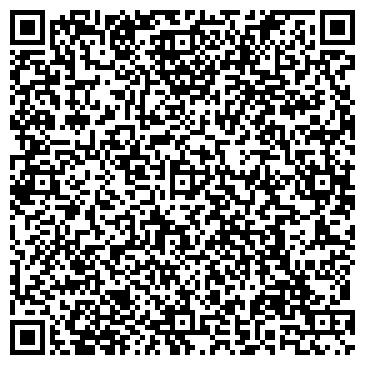 QR-код с контактной информацией организации ФИНАНСОВЫЙ ОТДЕЛ Г. КИРОВО-ЧЕПЕЦКА