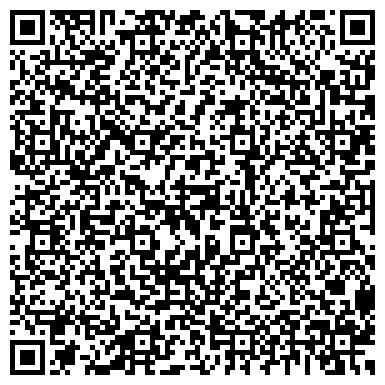 QR-код с контактной информацией организации ЦЕНТР ГОССАНЭПИДНАДЗОРА КИРОВО-ЧЕПЕЦКОГО РАЙОНА