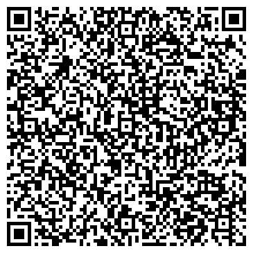 QR-код с контактной информацией организации ГОРОДСКОЙ ОТДЕЛ ОБРАЗОВАНИЯ