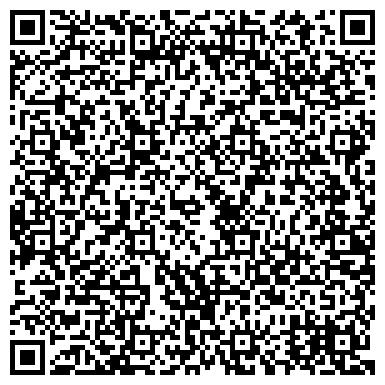 QR-код с контактной информацией организации КОРНЕТ, ОАО
