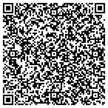 QR-код с контактной информацией организации ЗЕЛЕНОДОЛЬСКИЙ МЕХАНИЧЕСКИЙ КОЛЛЕДЖ