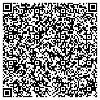 QR-код с контактной информацией организации ВОЛГО-ВЯТСКИЙ БАНК СБЕРБАНКА РОССИИ ЗЕЛЕНОДОЛЬСКОЕ ОТДЕЛЕНИЕ №4698