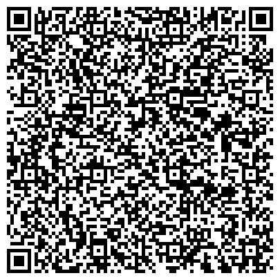 """QR-код с контактной информацией организации ООО Серпуховский вентиляционный завод """"Вентмаш М"""""""