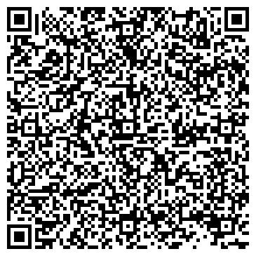 QR-код с контактной информацией организации МЕДСАНЧАСТЬ НГДУ ПРИКАМНЕФТЬ