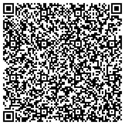 QR-код с контактной информацией организации ОБЛАСТНОЙ УЧЕБНО-МЕТОДИЧЕСКИЙ ЦЕНТР ДОПОЛНИТЕЛЬНОГО ОБРАЗОВАНИЯ