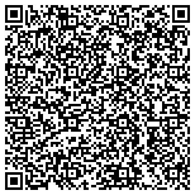 QR-код с контактной информацией организации ЧП Клуб Финансовой грамотности